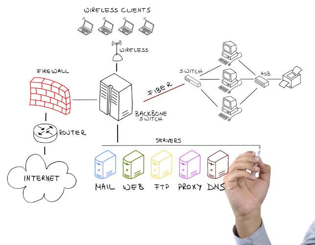 Business Phone Network Diagram
