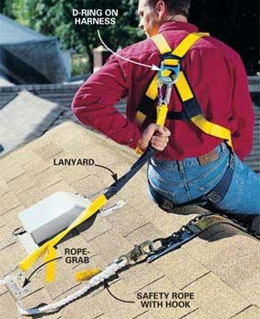 This is a picture of how a roofing harness system works